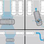 Smart Parking Assist System